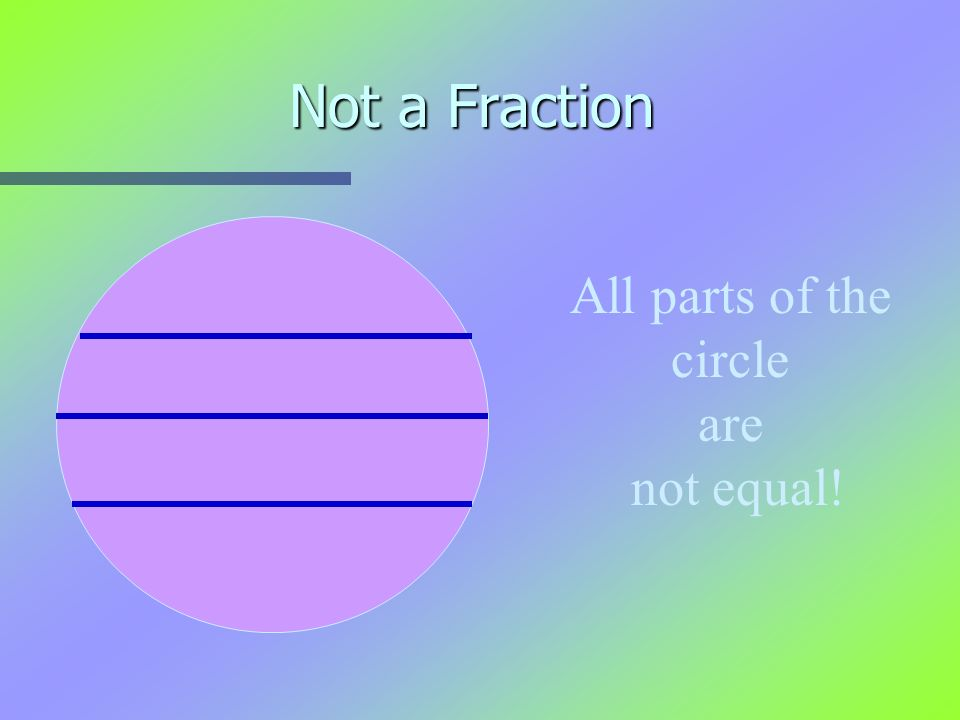 Not a Fraction All parts of the circle are not equal!
