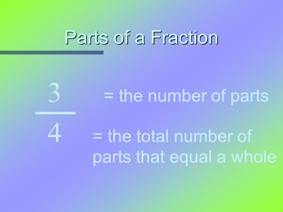 Parts of a Fraction 3 4 = the number of parts = the total number of parts that equal a whole