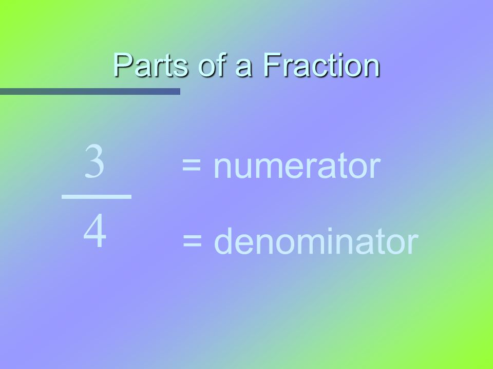Parts of a Fraction 3 4 = numerator = denominator