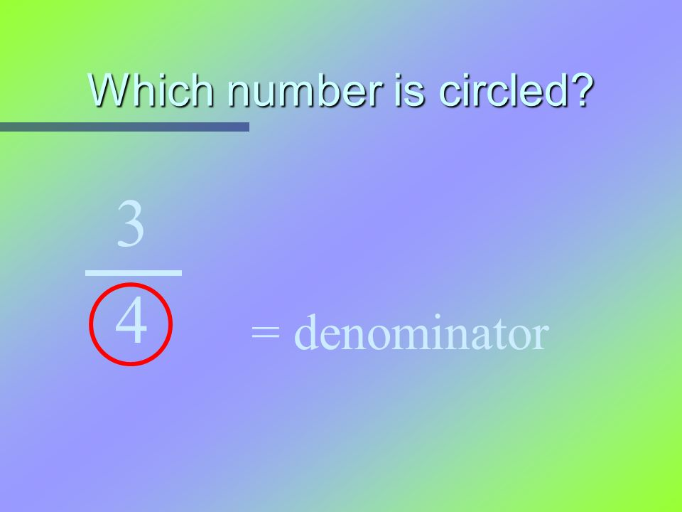 Which number is circled? 3 4 = denominator