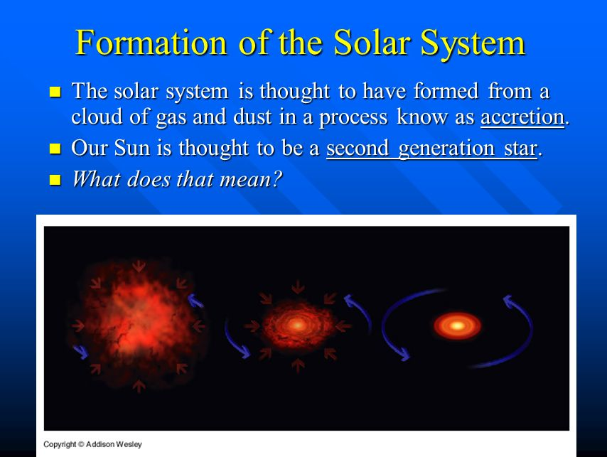 The Origin of the Solar System Four Challenges 3.
