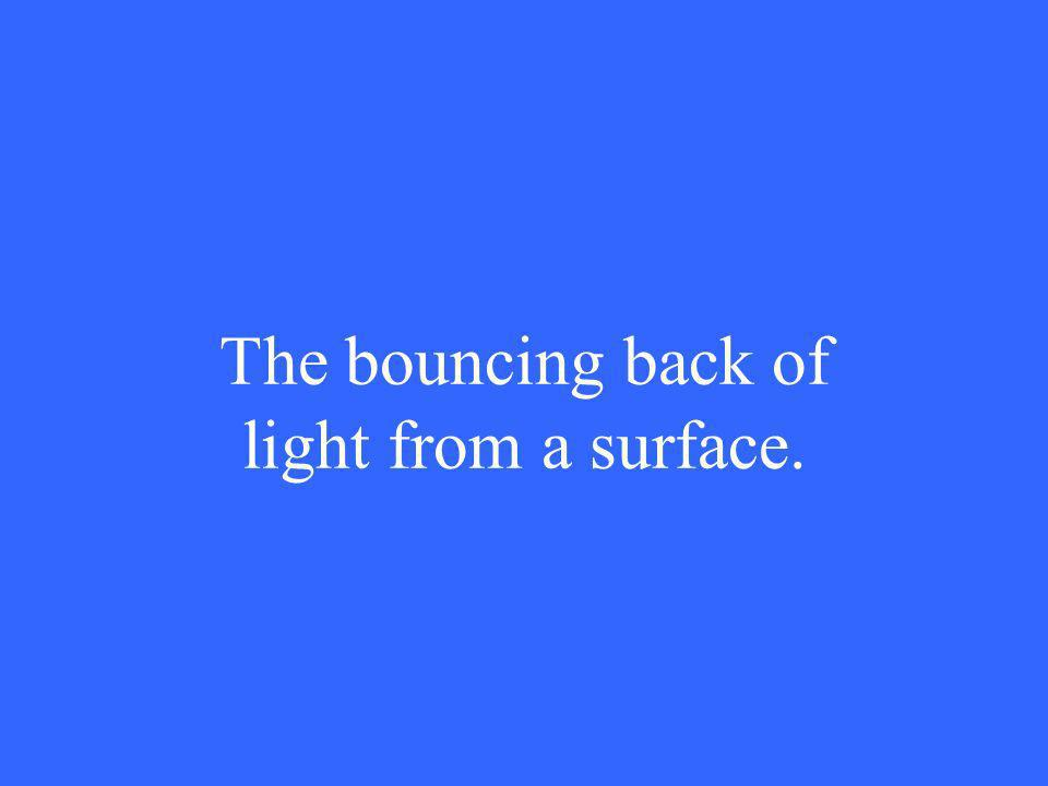 The bouncing back of light from a surface.
