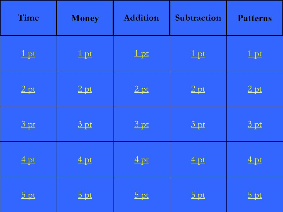 2 pt 3 pt 4 pt 5 pt 1 pt 2 pt 3 pt 4 pt 5 pt 1 pt 2 pt 3 pt 4 pt 5 pt 1 pt 2 pt 3 pt 4 pt 5 pt 1 pt 2 pt 3 pt 4 pt 5 pt 1 pt Time Money AdditionSubtraction Patterns