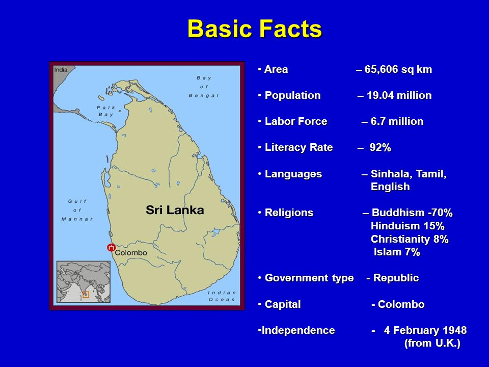 Basic Facts Area – 65,606 sq km Area – 65,606 sq km Population – 19.04 million Population – 19.04 million Labor Force – 6.7 million Labor Force – 6.7 million Literacy Rate – 92% Literacy Rate – 92% Languages – Sinhala, Tamil, English Languages – Sinhala, Tamil, English Religions – Buddhism -70% Hinduism 15% Religions – Buddhism -70% Hinduism 15% Christianity 8% Christianity 8% Islam 7% Islam 7% Government type - Republic Government type - Republic Capital - Colombo Capital - Colombo Independence - 4 February 1948 (from U.K.)Independence - 4 February 1948 (from U.K.)