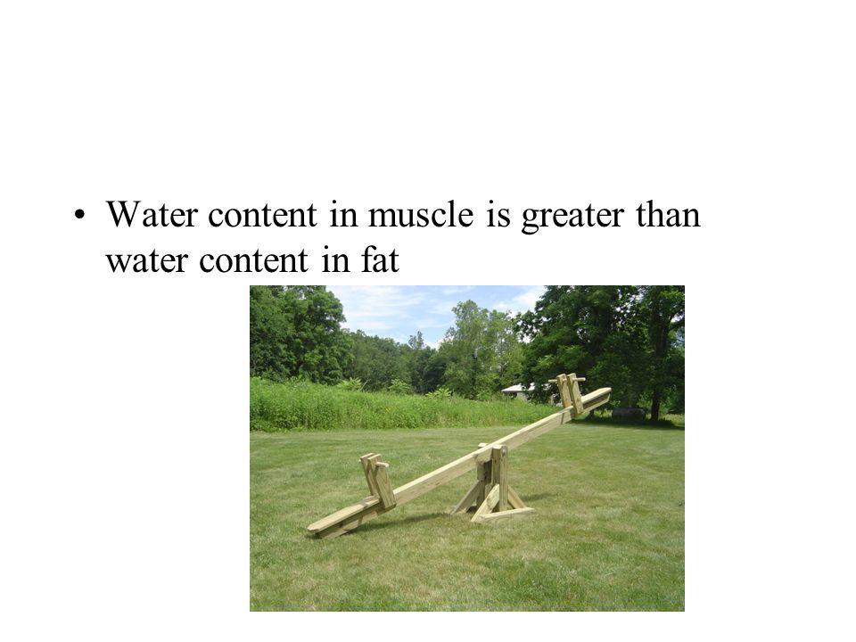 QUESTION??.What is fluid volume deficit. What might cause a fluid volume deficit.