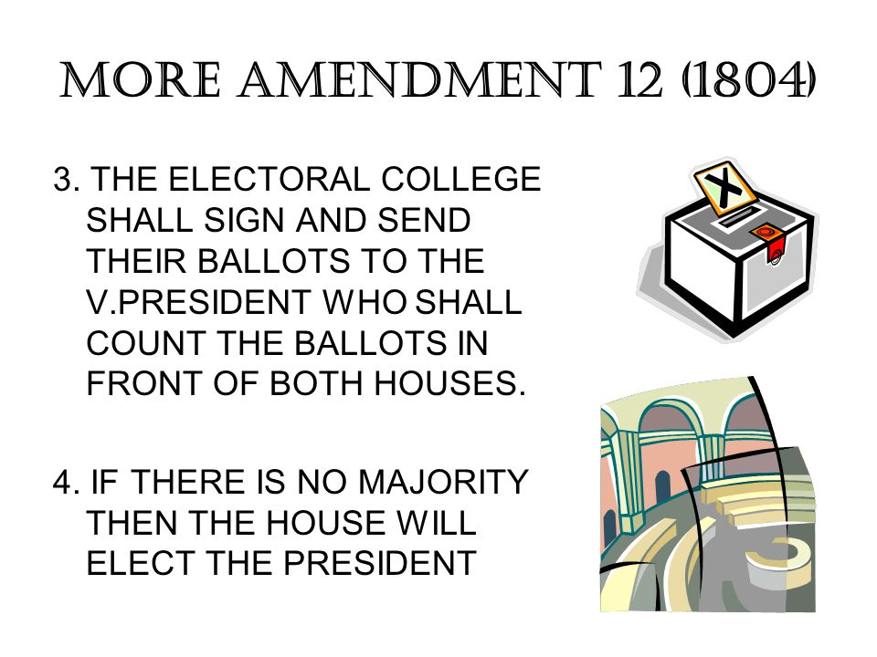 MORE AMENDMENT 12 (1804) 3. THE ELECTORAL COLLEGE SHALL SIGN AND SEND THEIR BALLOTS TO THE V.PRESIDENT WHO SHALL COUNT THE BALLOTS IN FRONT OF BOTH HO