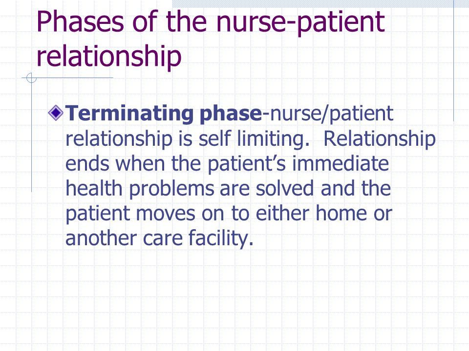Phases of the nurse-patient relationship Terminating phase-nurse/patient relationship is self limiting. Relationship ends when the patients immediate
