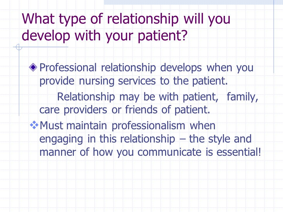 Phases of the nurse-patient relationship Terminating phase-nurse/patient relationship is self limiting.
