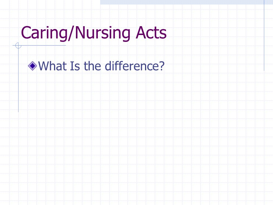 Caring/Nursing Acts What Is the difference?