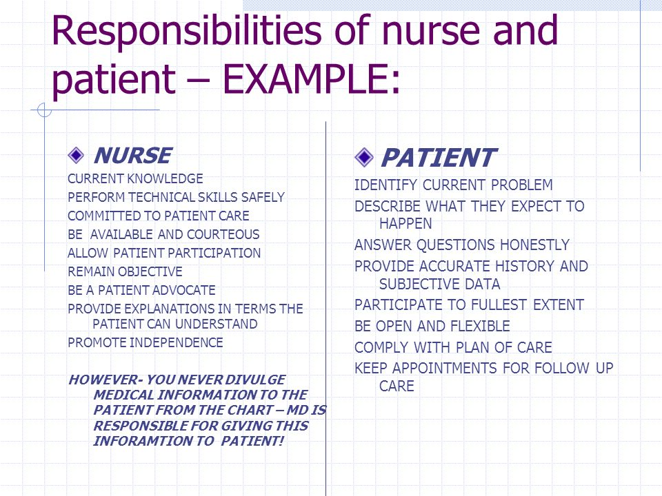 Responsibilities of nurse and patient – EXAMPLE: NURSE CURRENT KNOWLEDGE PERFORM TECHNICAL SKILLS SAFELY COMMITTED TO PATIENT CARE BE AVAILABLE AND CO