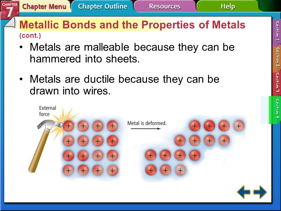 Section 7-4 Metallic Bonds and the Properties of Metals (cont.) A metallic bond is the attraction of an metallic cation for delocalized electrons.meta