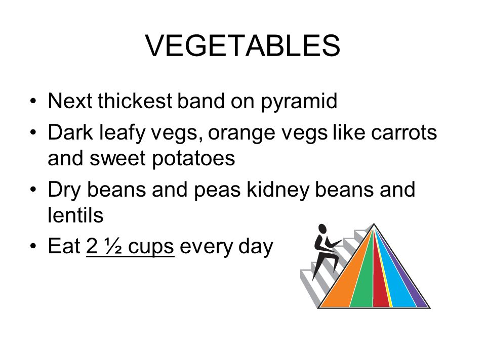 VEGETABLES Next thickest band on pyramid Dark leafy vegs, orange vegs like carrots and sweet potatoes Dry beans and peas kidney beans and lentils Eat