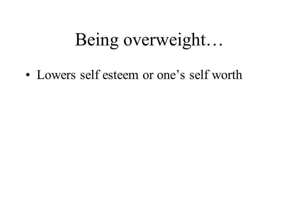 Being overweight… Lowers self esteem or ones self worth