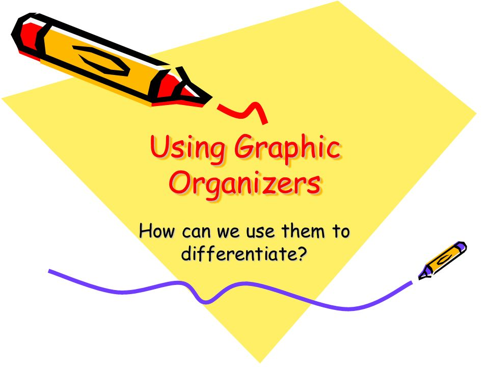 Using Graphic Organizers How can we use them to differentiate