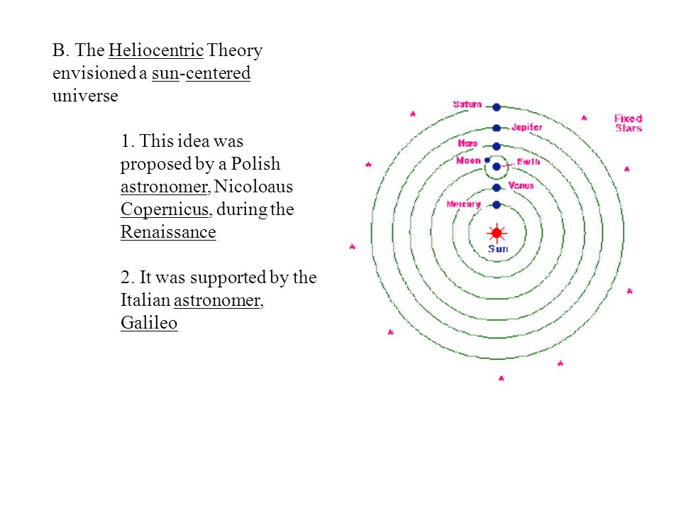B. The Heliocentric Theory envisioned a sun-centered universe 1.