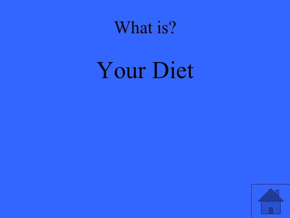 What is Your Diet