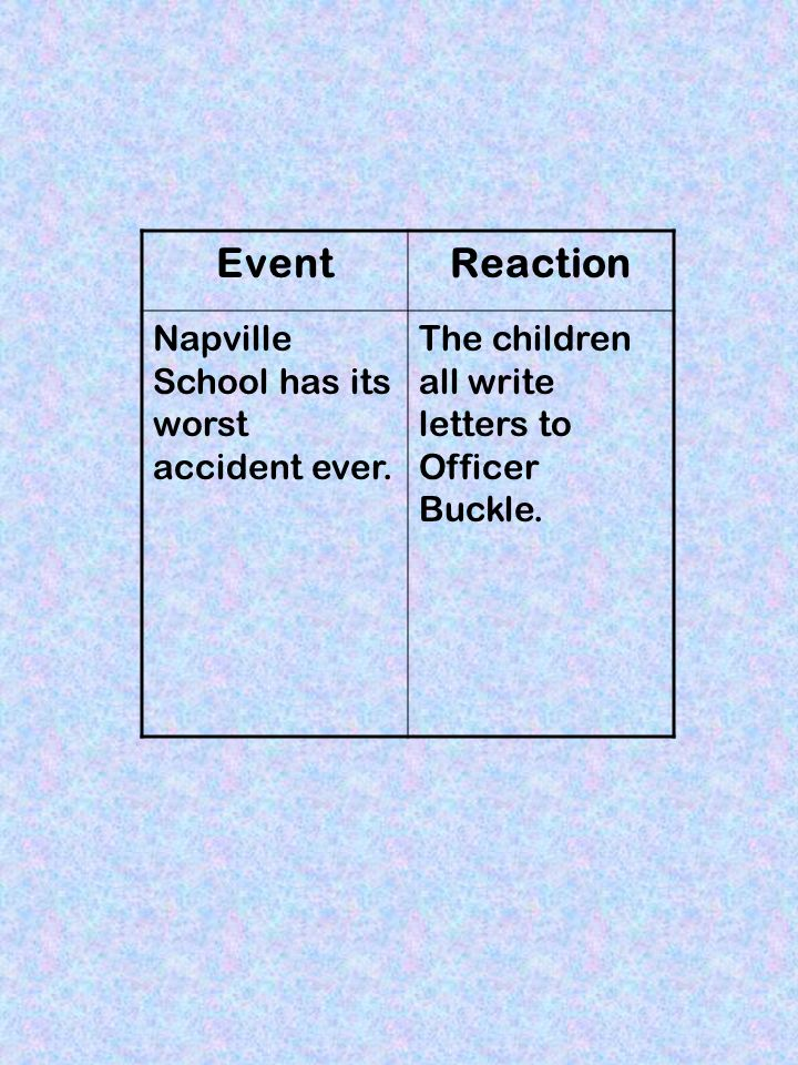 EventReaction Napville School has its worst accident ever.