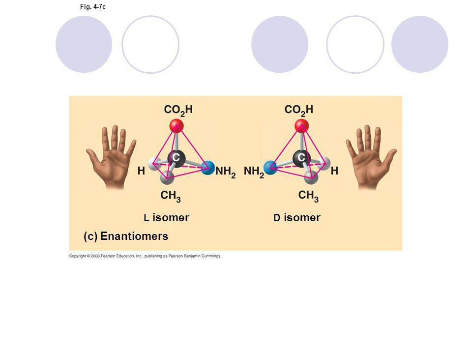 Fig. 4-7c (c) Enantiomers L isomer D isomer