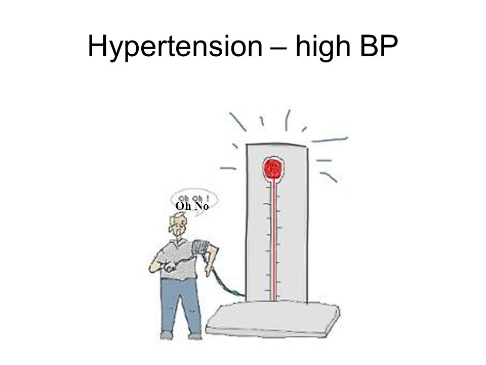 Hypertension – high BP Oh No