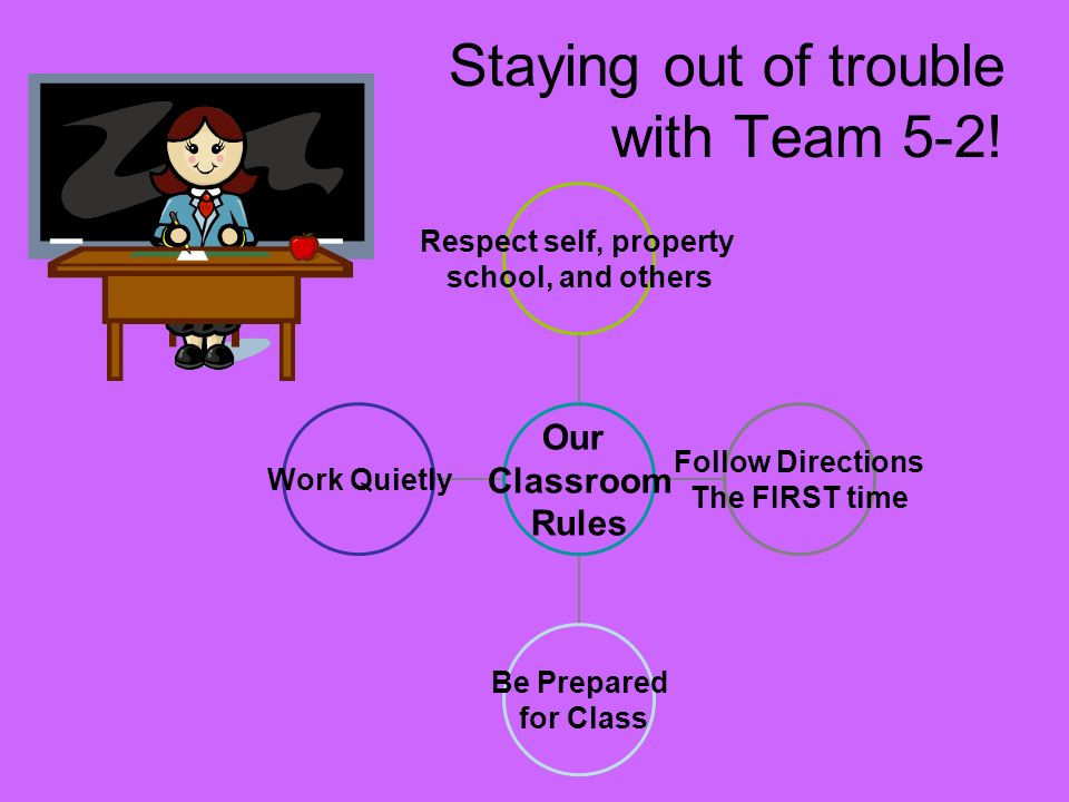 Staying out of trouble with Team 5-2! Our Classroom Rules Respect self, property school, and others Follow Directions The FIRST time Be Prepared for C