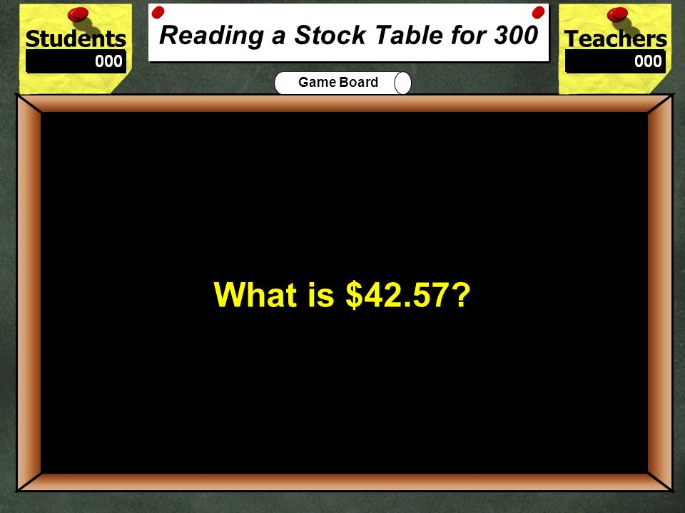 StudentsTeachers Game Board This was the closing price Datascope 200 What is $31.74 Reading a Stock Table for 200
