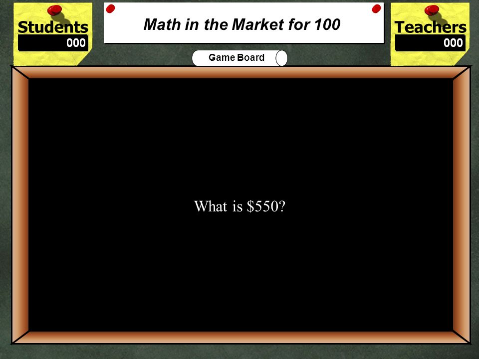 StudentsTeachers Game Board The number of shares of DeltaPet that were traded 500 What is 366,700.
