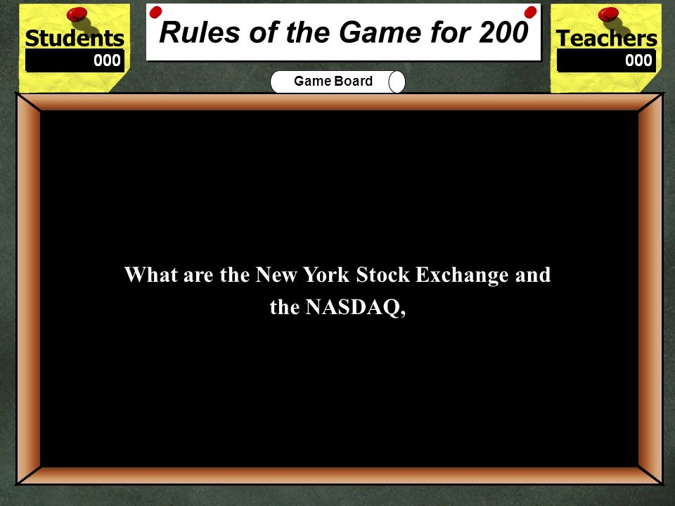 StudentsTeachers Game Board What is the minimum number of shares that can be bought during any stock purchase in The Stock Market Game.