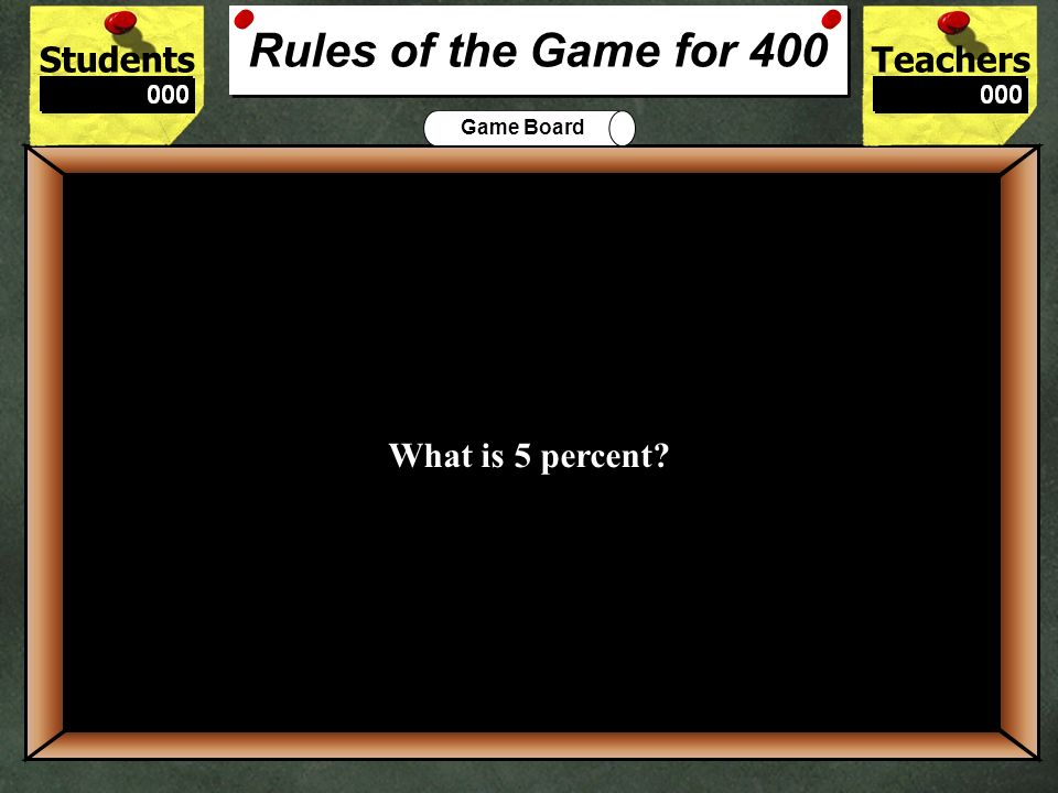 StudentsTeachers Game Board The percentage paid as a broker s fee on all buy and sell orders in The Stock Market Game.