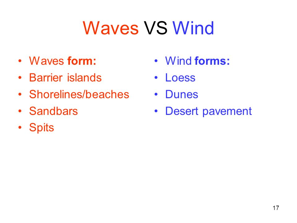 17 Waves VS Wind Waves form: Barrier islands Shorelines/beaches Sandbars Spits Wind forms: Loess Dunes Desert pavement