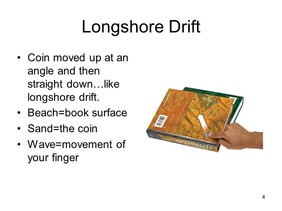 4 Longshore Drift Coin moved up at an angle and then straight down…like longshore drift. Beach=book surface Sand=the coin Wave=movement of your finger