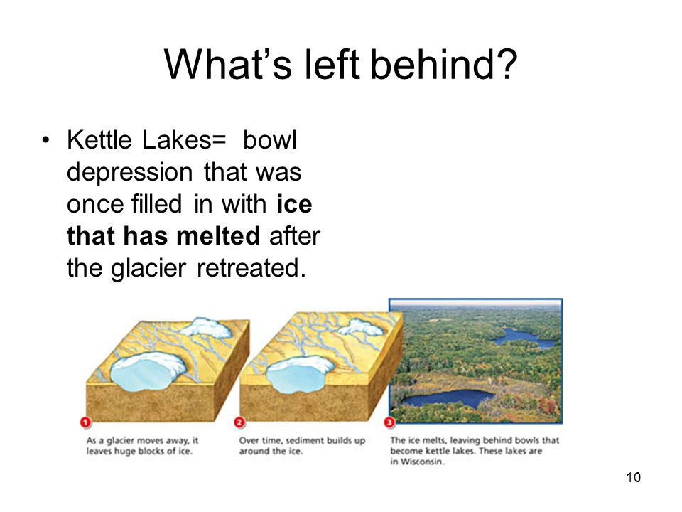 10 Whats left behind? Kettle Lakes= bowl depression that was once filled in with ice that has melted after the glacier retreated.