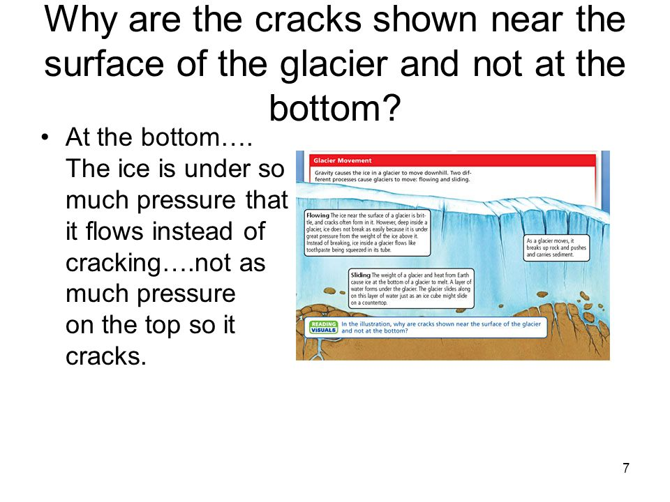 7 Why are the cracks shown near the surface of the glacier and not at the bottom? At the bottom…. The ice is under so much pressure that it flows inst