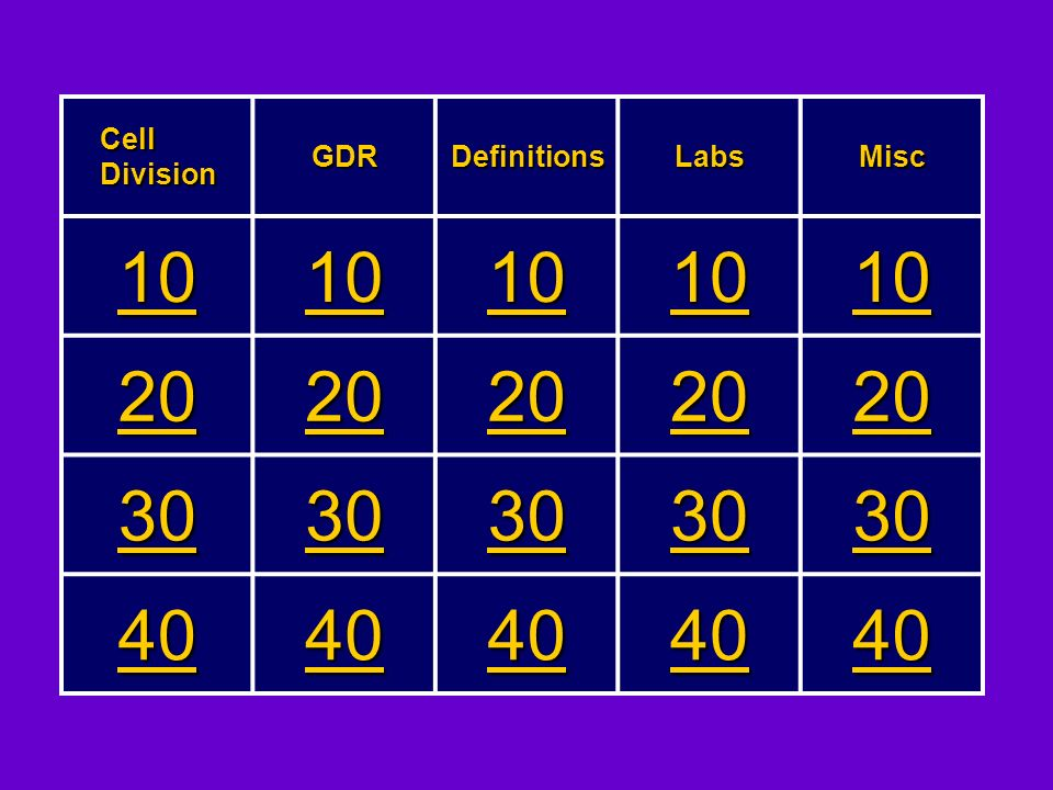 Cell Division GDRDefinitionsLabsMisc 10 20 30 40