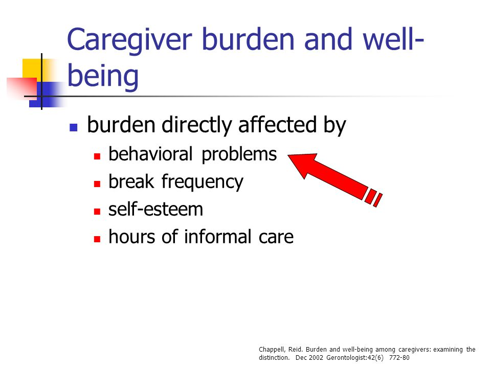 Caregiver burden and well- being burden directly affected by behavioral problems break frequency self-esteem hours of informal care Chappell, Reid. Bu
