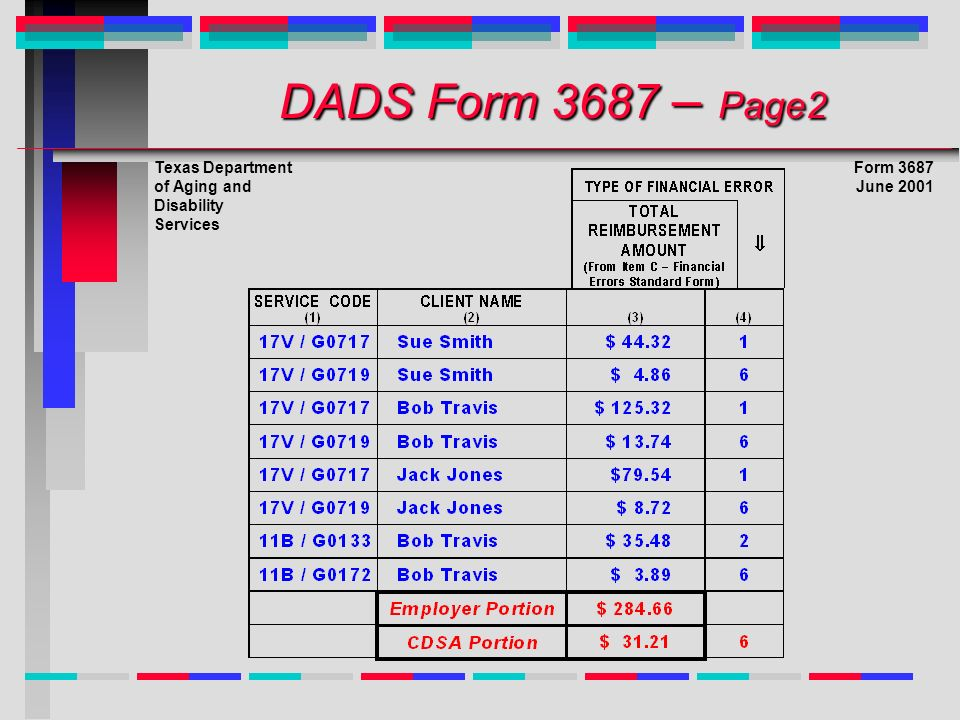 DADS Form 3687 – Page2 DADS Form 3687 – Page2 Texas Department of Aging and Disability Services Form 3687 June 2001
