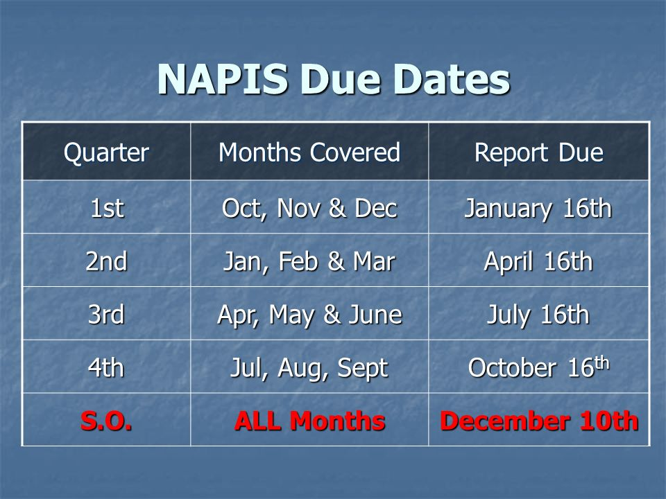 NAPIS Due Dates Quarter Months Covered Report Due 1st Oct, Nov & Dec January 16th 2nd Jan, Feb & Mar April 16th 3rd Apr, May & June July 16th 4th Jul, Aug, Sept October 16 th S.O.