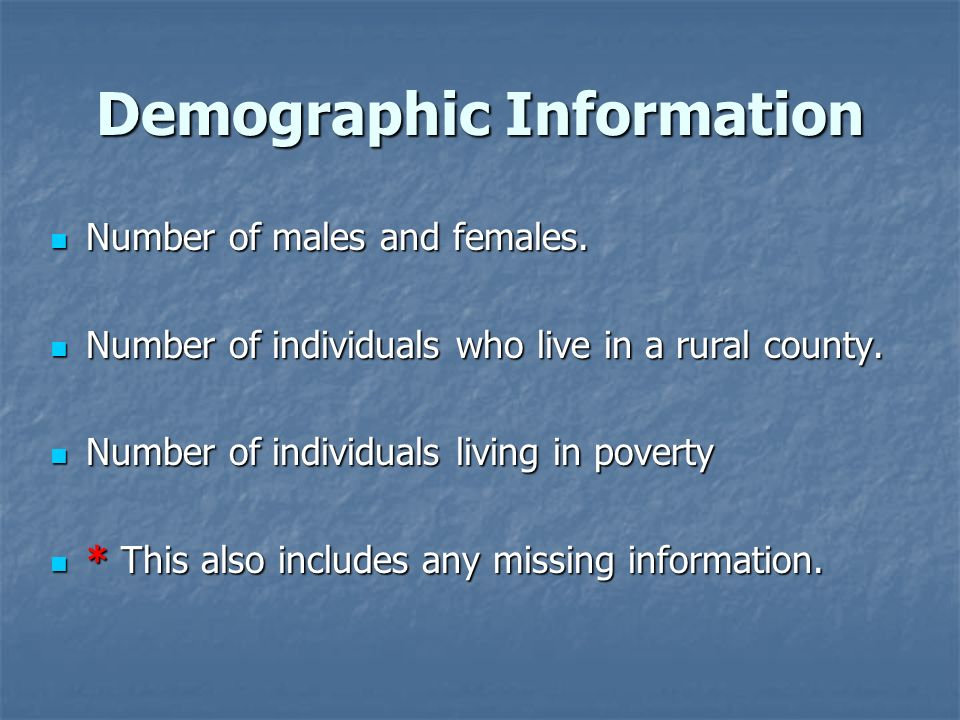 Demographic Information Number of males and females.