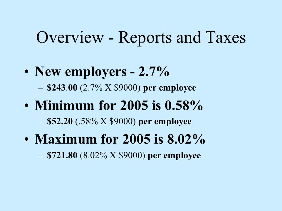 Overview - Reports and Taxes New employers - 2.7% –$243.00 (2.7% X $9000) per employee Minimum for 2005 is 0.58% –$52.20 (.58% X $9000) per employee Maximum for 2005 is 8.02% –$721.80 (8.02% X $9000) per employee