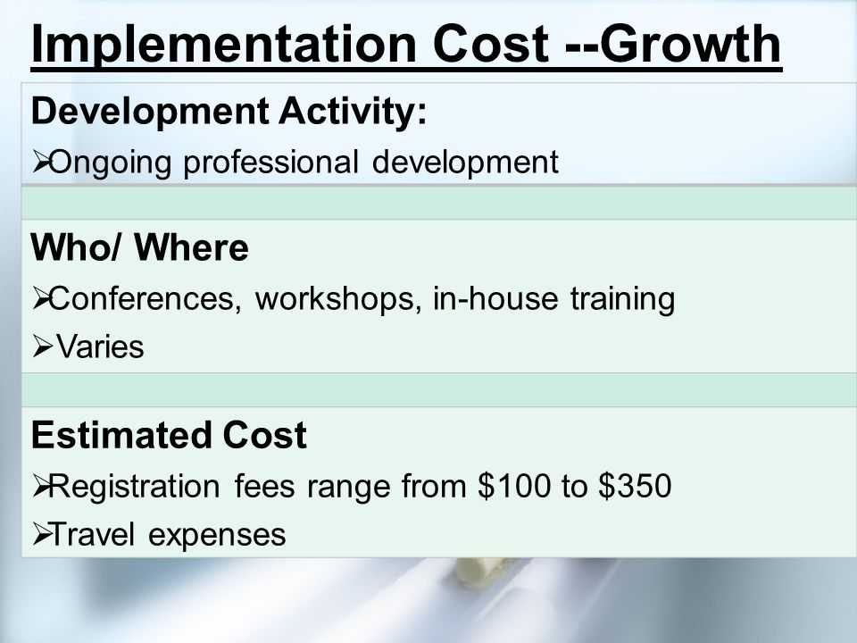 Implementation Cost --Growth Development Activity: Ongoing professional development Who/ Where Conferences, workshops, in-house training Varies Estima