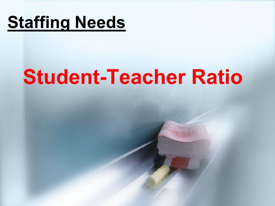Student-Teacher Ratio Staffing Needs