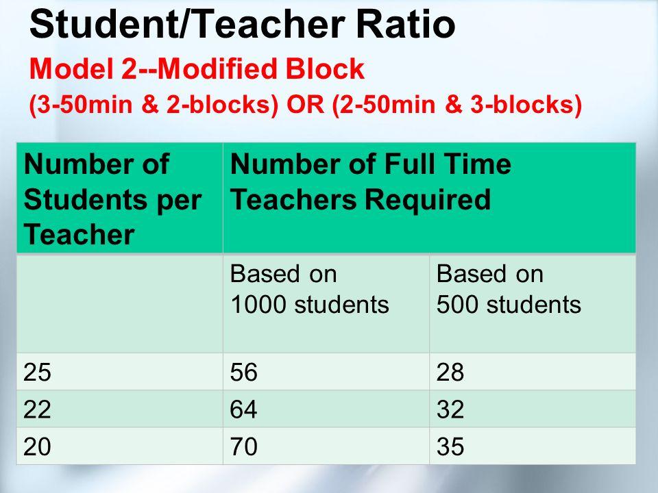 Student/Teacher Ratio Model 2--Modified Block (3-50min & 2-blocks) OR (2-50min & 3-blocks) Number of Students per Teacher Number of Full Time Teachers
