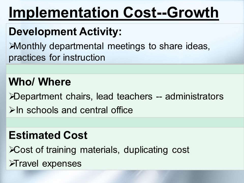 Implementation Cost--Growth Development Activity: Monthly departmental meetings to share ideas, practices for instruction Who/ Where Department chairs