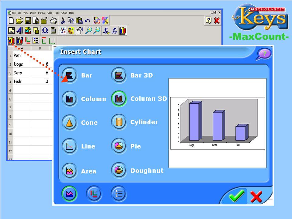 Creating Charts -MaxCount-