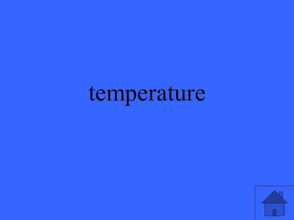 Which of the following substances is the best conductor of transferring energy as heat.