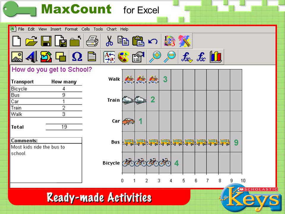 MaxCount Activities MaxCount for Excel