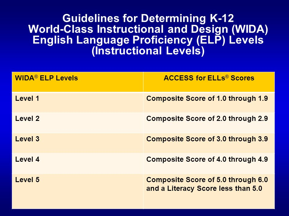 Guidelines for Determining K-12 World-Class Instructional and Design (WIDA) English Language Proficiency (ELP) Levels (Instructional Levels) WIDA ® EL