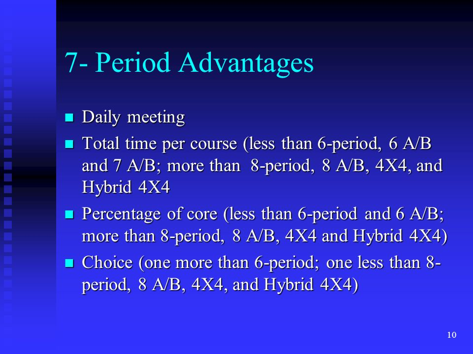 10 7- Period Advantages n Daily meeting n Total time per course (less than 6-period, 6 A/B and 7 A/B; more than 8-period, 8 A/B, 4X4, and Hybrid 4X4 n Percentage of core (less than 6-period and 6 A/B; more than 8-period, 8 A/B, 4X4 and Hybrid 4X4) n Choice (one more than 6-period; one less than 8- period, 8 A/B, 4X4, and Hybrid 4X4)