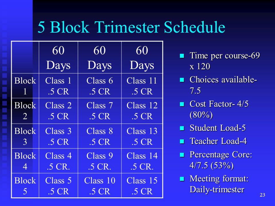 23 5 Block Trimester Schedule 60 Days Block 1 Class 1.5 CR Class 6.5 CR Class 11.5 CR Block 2 Class 2.5 CR Class 7.5 CR Class 12.5 CR Block 3 Class 3.5 CR Class 8.5 CR Class 13.5 CR Block 4 Class 4.5 CR.