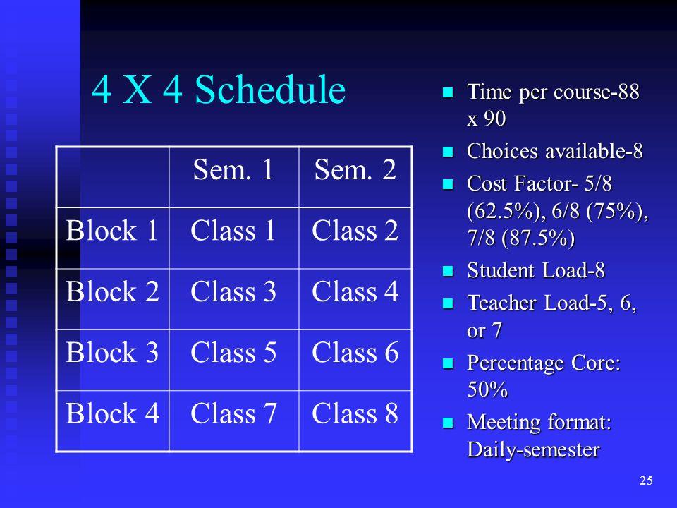 25 4 X 4 Schedule Sem. 1Sem.
