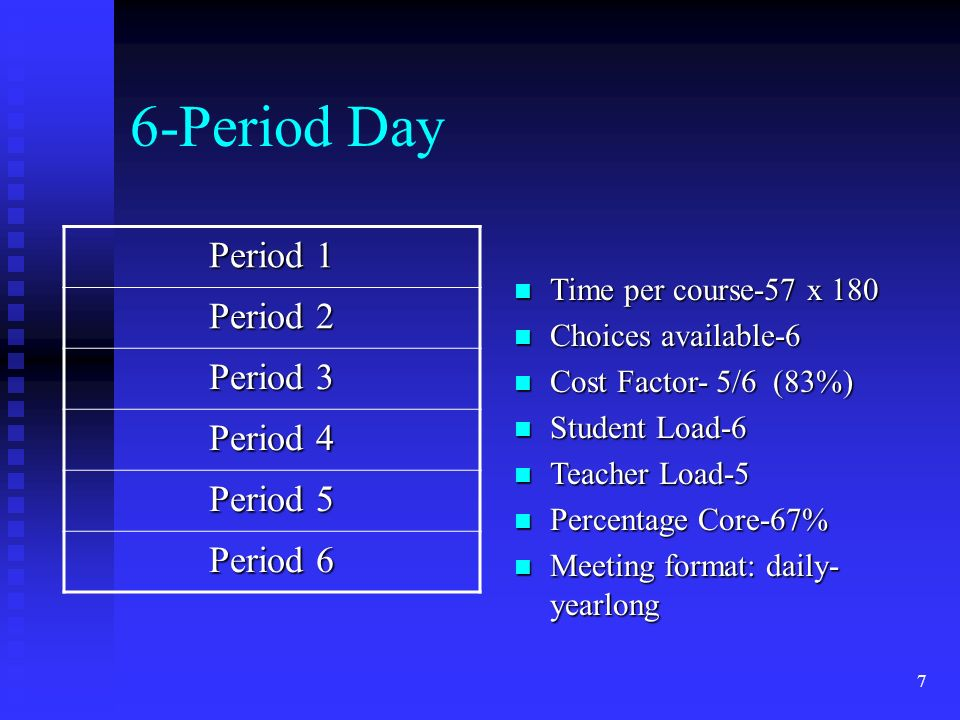 7 6-Period Day Period 1 Period 2 Period 3 Period 4 Period 5 Period 6 n Time per course-57 x 180 n Choices available-6 n Cost Factor- 5/6 (83%) n Student Load-6 n Teacher Load-5 n Percentage Core-67% n Meeting format: daily- yearlong